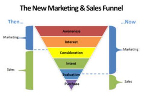 Business Plan vs Strategic Planning - PDF documents