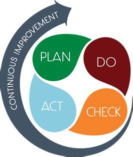 What is a strategic plan? BDCca